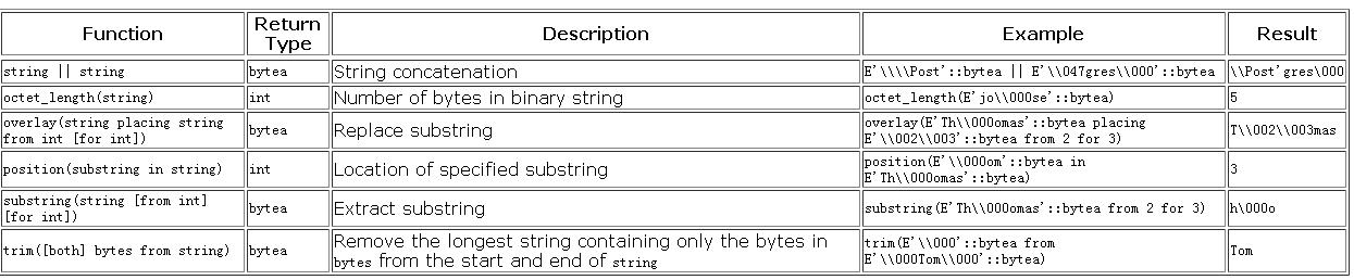 9 1第九章 - PostgreSQL wiki
